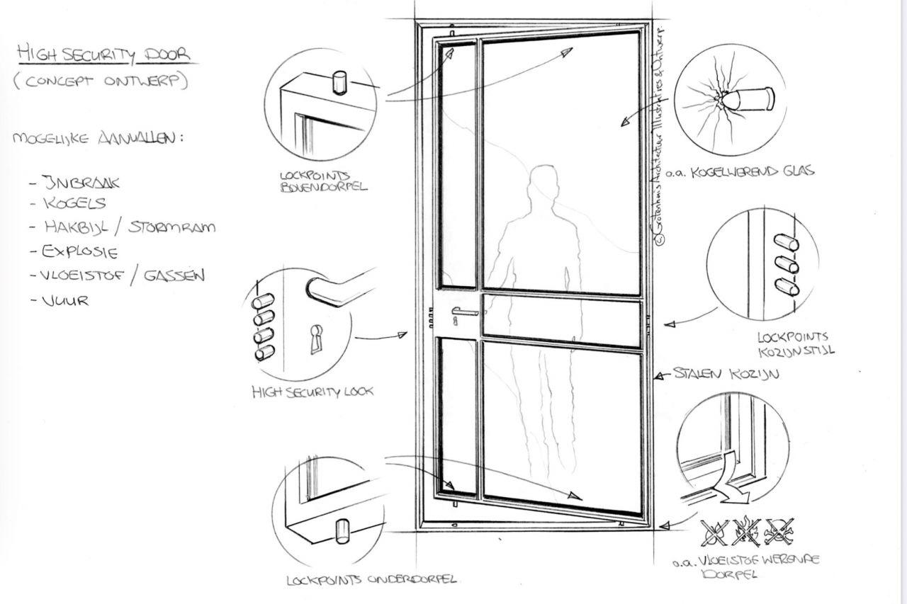 High Security deuren van staal