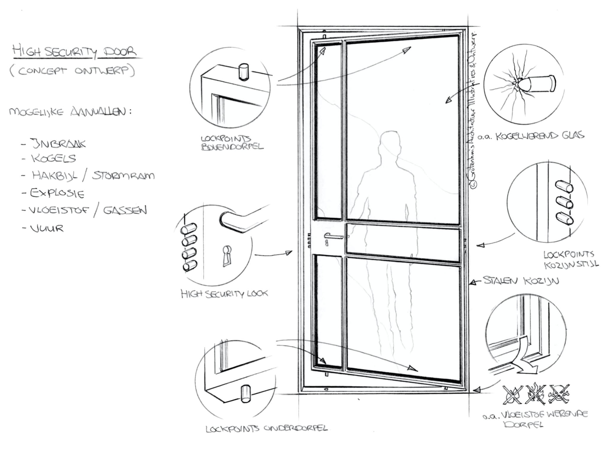 Conceptschets van High Security Door met bescherming voor inbraak, kogels, hakbijl, explosie, vloeistof/gassen en vuur.